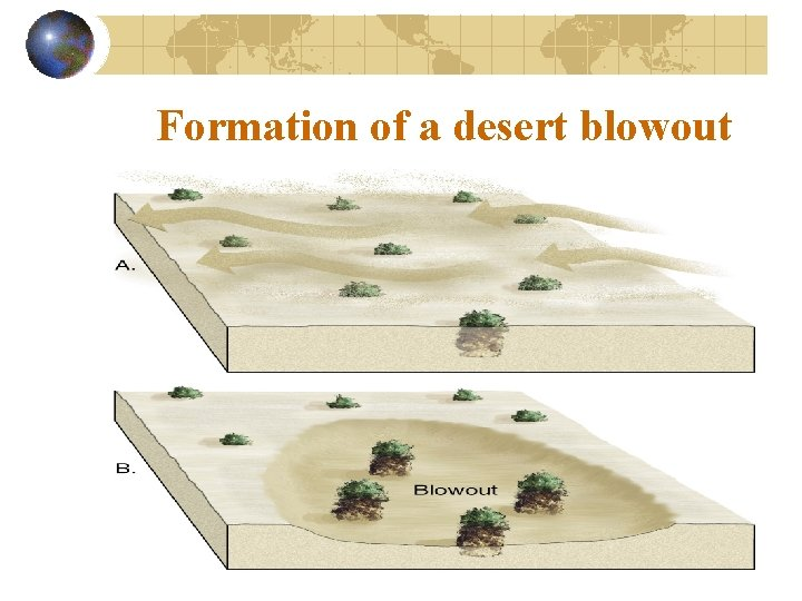 Formation of a desert blowout