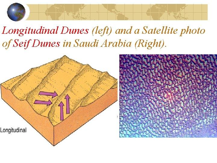 Longitudinal Dunes (left) and a Satellite photo of Seif Dunes in Saudi Arabia (Right).