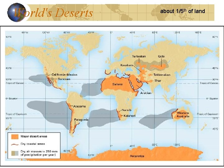 World's Deserts about 1/5 th of land