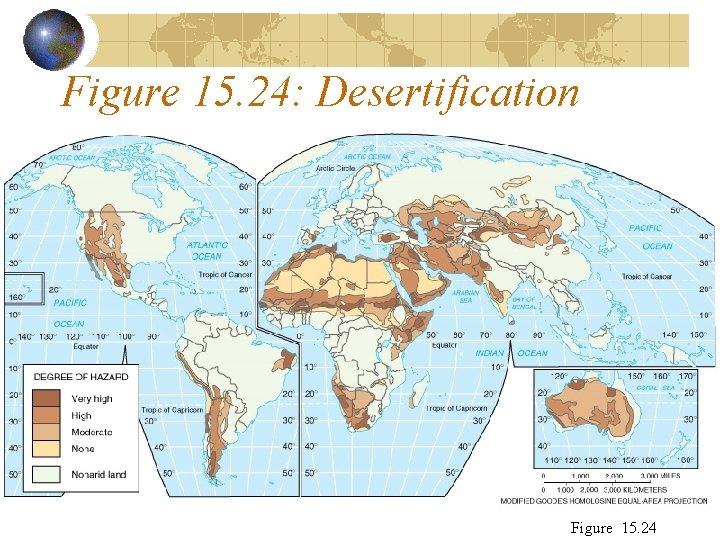 Figure 15. 24: Desertification Figure 15. 24