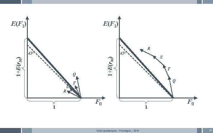 E(F 1) R 450 Q R 1 S S 1+E(r. M) 450 T Q