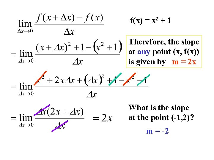f(x) = x 2 + 1 Therefore, the slope at any point (x, f(x))
