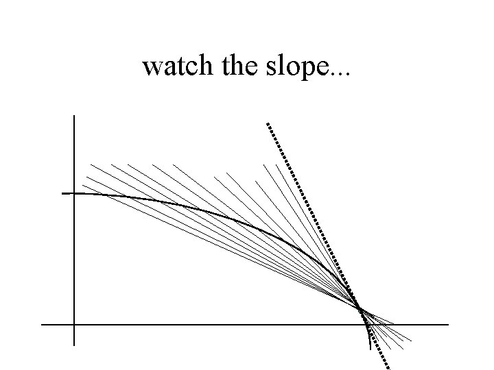 watch the slope. . .