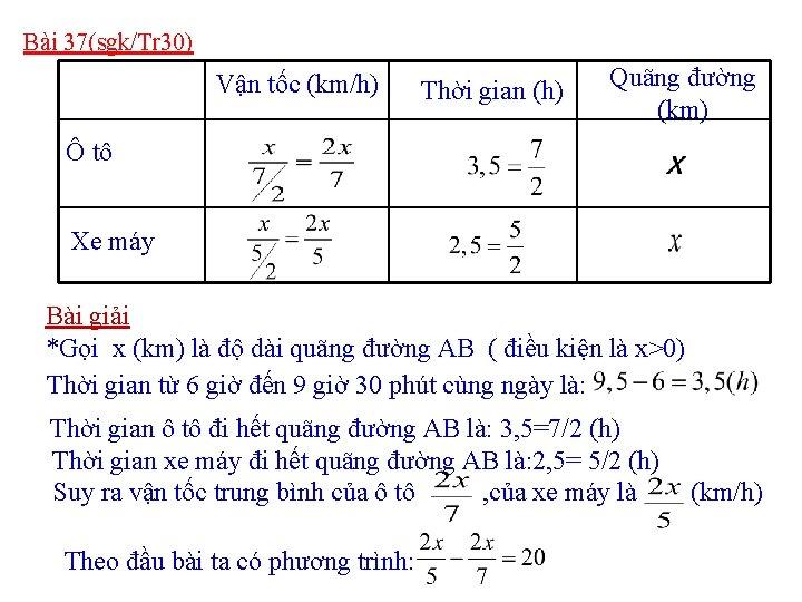 Bài 37(sgk/Tr 30) Vận tốc (km/h) Thời gian (h) Quãng đường (km) Ô tô
