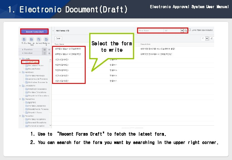 1. Electronic Document(Draft) Electronic Approval System User Manual Select the form to write 1.