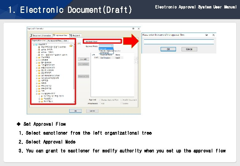 1. Electronic Document(Draft) Electronic Approval System User Manual u Set Approval Flow 1. Select