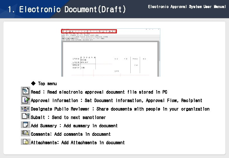 1. Electronic Document(Draft) Electronic Approval System User Manual ◆ Top menu Read : Read