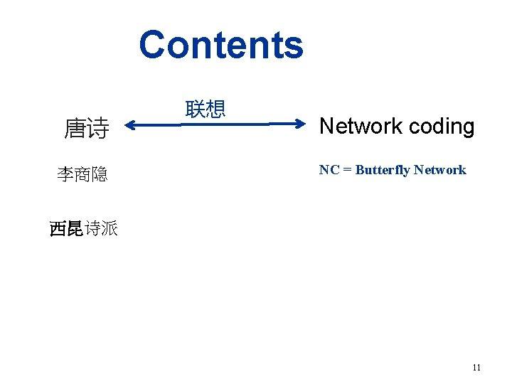 Contents 唐诗 李商隐 联想 Network coding NC = Butterfly Network 西昆诗派 11