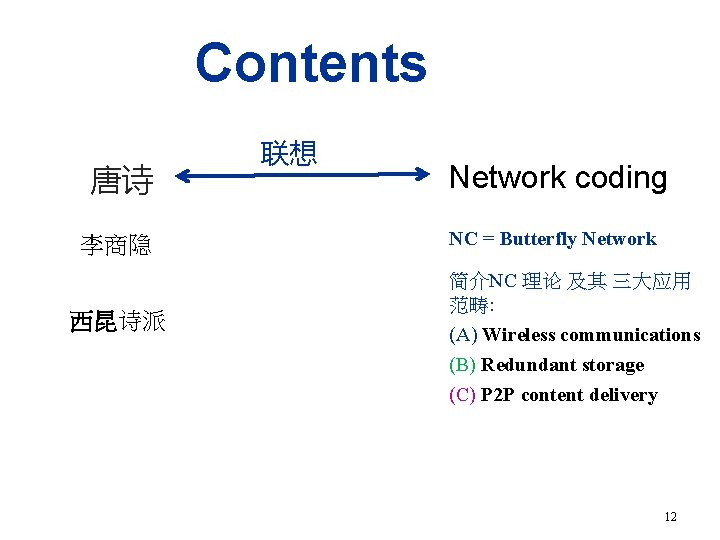 Contents 唐诗 李商隐 西昆诗派 联想 Network coding NC = Butterfly Network 简介NC 理论 及其