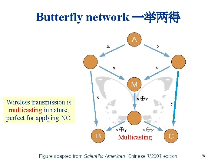 Butterfly network 一举两得 Wireless transmission is multicasting in nature, perfect for applying NC. Multicasting