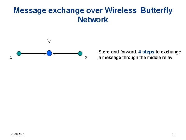 Message exchange over Wireless Butterfly Network x 2021/2/27 y Store-and-forward, 4 steps to exchange