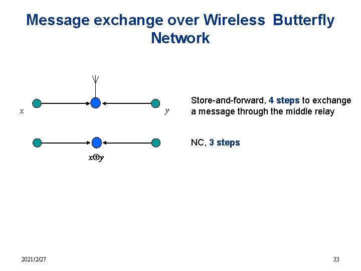 Message exchange over Wireless Butterfly Network y x Store-and-forward, 4 steps to exchange a