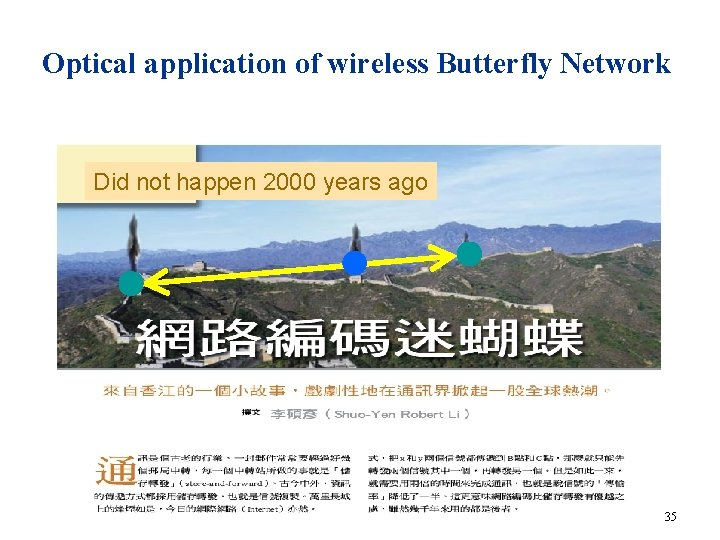 Optical application of wireless Butterfly Network Did not happen 2000 years ago 35
