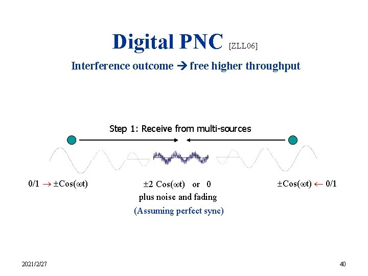 Digital PNC [ZLL 06] Interference outcome free higher throughput Step 1: Receive from multi-sources