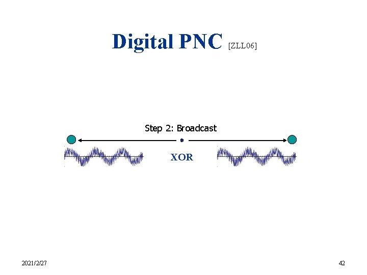 Digital PNC [ZLL 06] Step 2: Broadcast XOR 2021/2/27 42