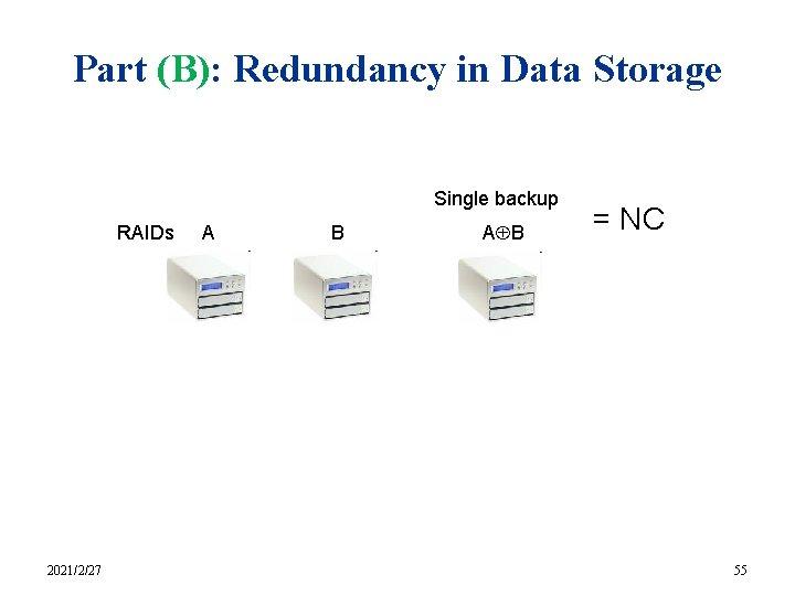 Part (B): Redundancy in Data Storage Single backup RAIDs 2021/2/27 A B = NC