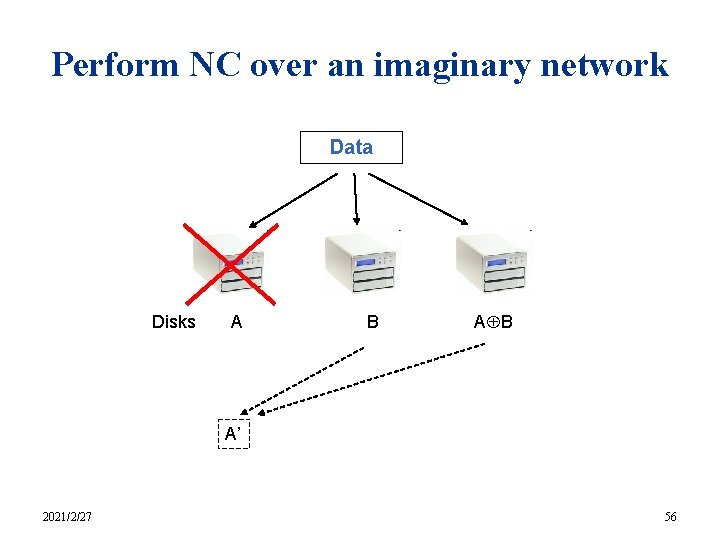 Perform NC over an imaginary network Data Disks A B A' 2021/2/27 56