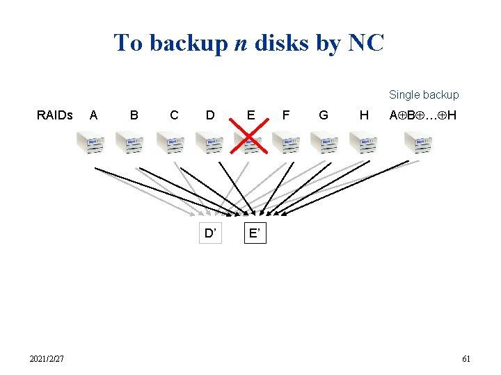 To backup n disks by NC Single backup RAIDs 2021/2/27 A B C D