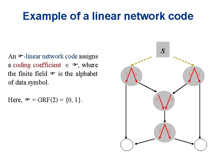 Example of a linear network code An F-linear network code assigns a coding coefficient
