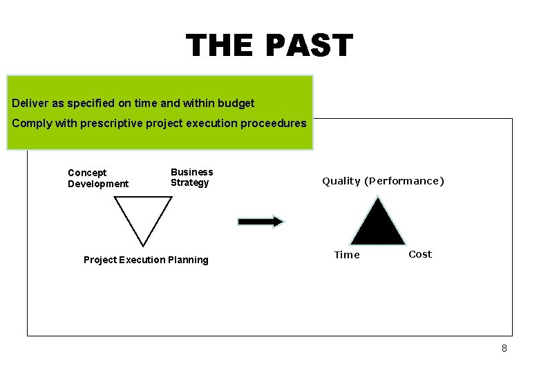 THE PAST Deliver as specified on time and within budget Comply with prescriptive project