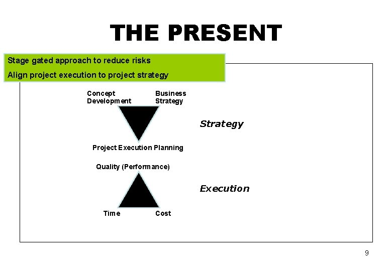 THE PRESENT Stage gated approach to reduce risks Align project execution to project strategy