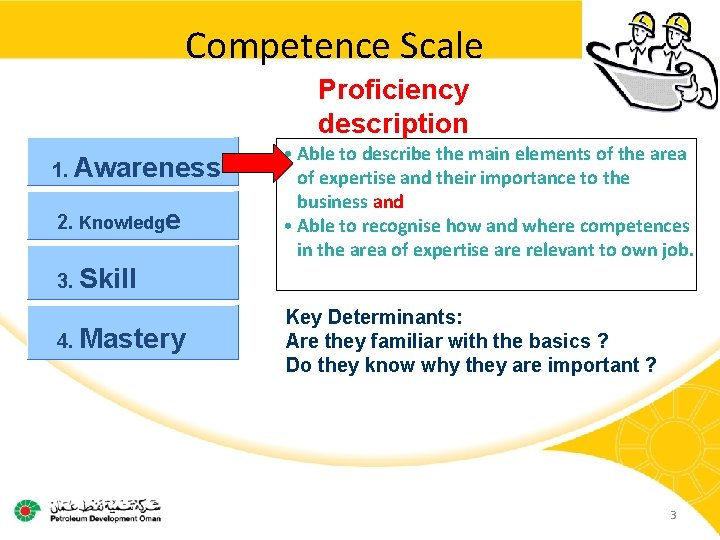 Competence Scale Proficiency description 1. Awareness 2. Knowledge • Able to describe the main