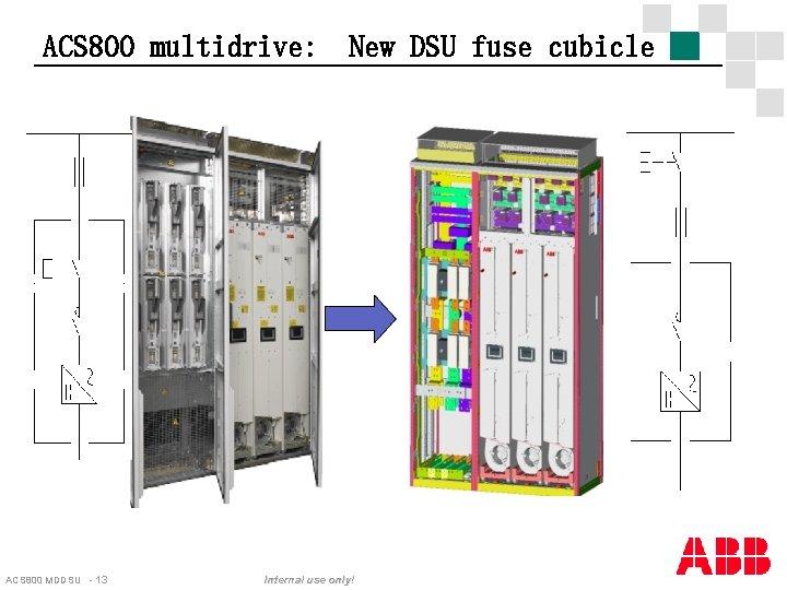 ACS 800 multidrive: ACS 800 MDDSU - 13 New DSU fuse cubicle Internal use