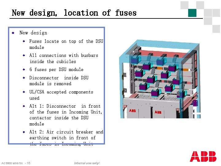 New design, location of fuses New design Fuses locate on top of the DSU