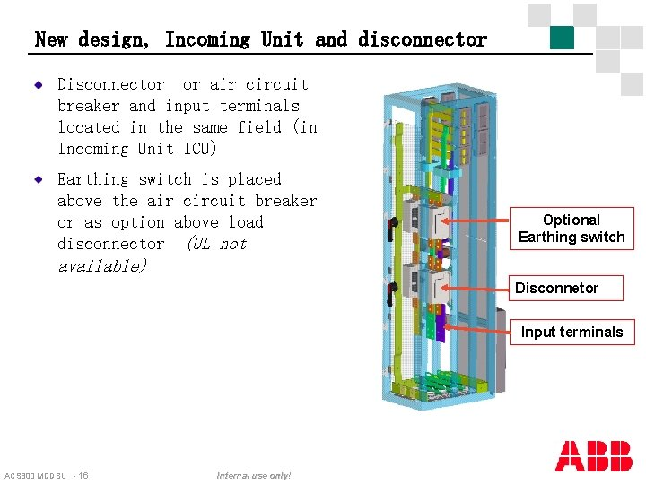 New design, Incoming Unit and disconnector Disconnector or air circuit breaker and input terminals
