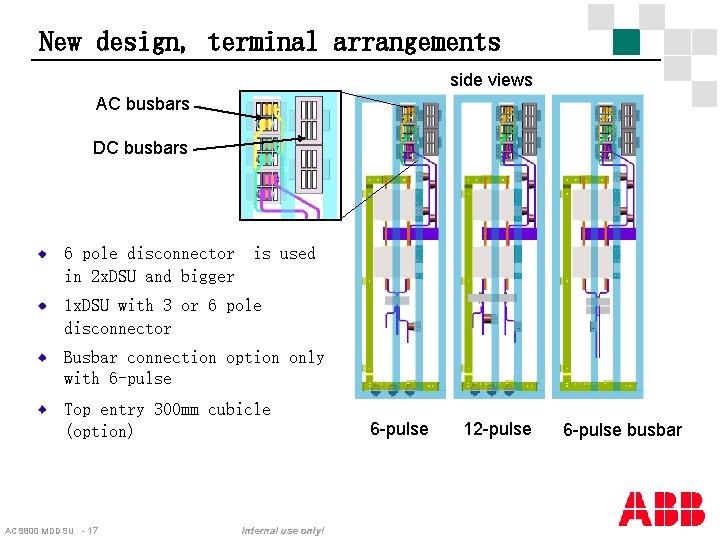 New design, terminal arrangements side views AC busbars DC busbars 6 pole disconnector in