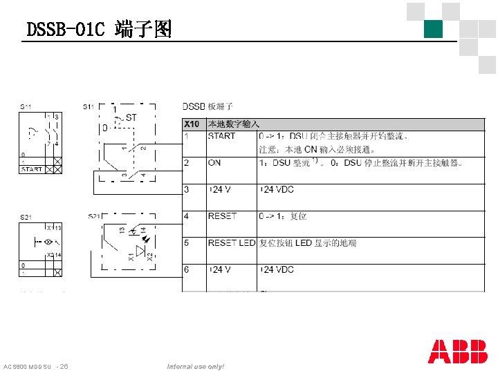 DSSB-01 C 端子图 ACS 800 MDDSU - 26 Internal use only!