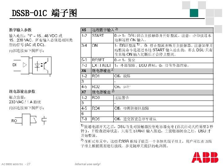 DSSB-01 C 端子图 ACS 800 MDDSU - 27 Internal use only!
