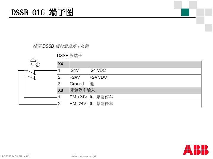 DSSB-01 C 端子图 ACS 800 MDDSU - 28 Internal use only!