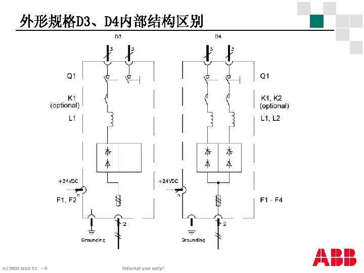 外形规格D 3、D 4内部结构区别 ACS 800 MDDSU - 4 Internal use only!