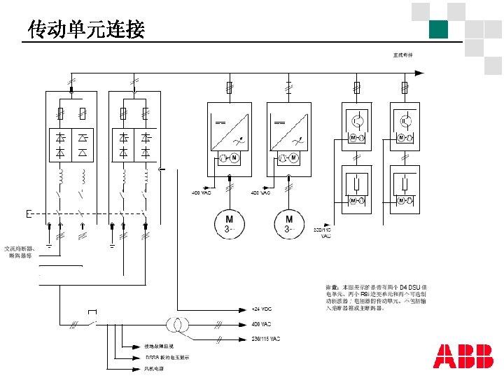 传动单元连接 ACS 800 MDDSU - 8 Internal use only!