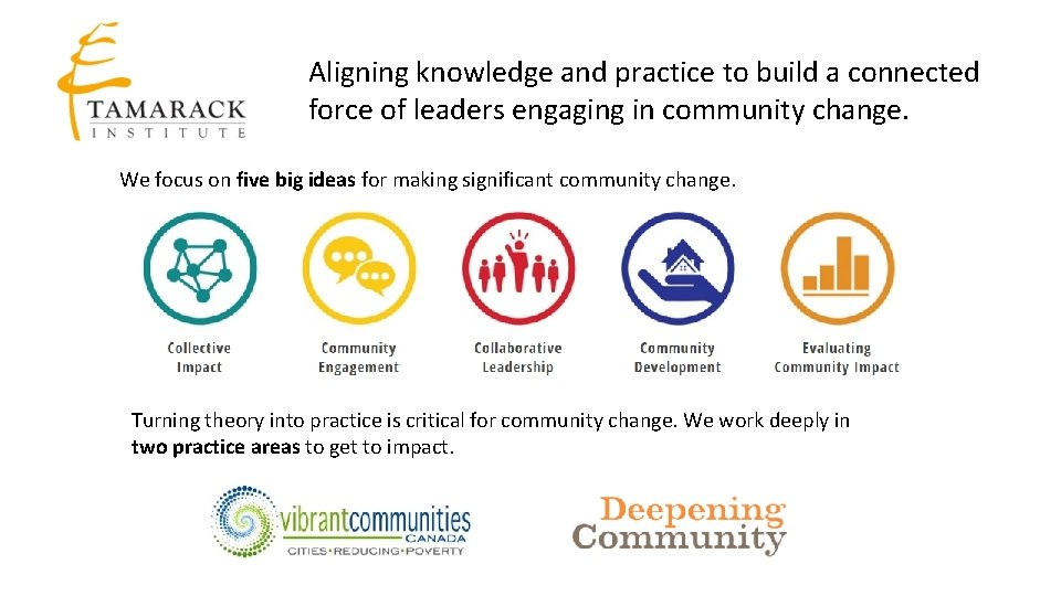 Aligning knowledge and practice to build a connected force of leaders engaging in community