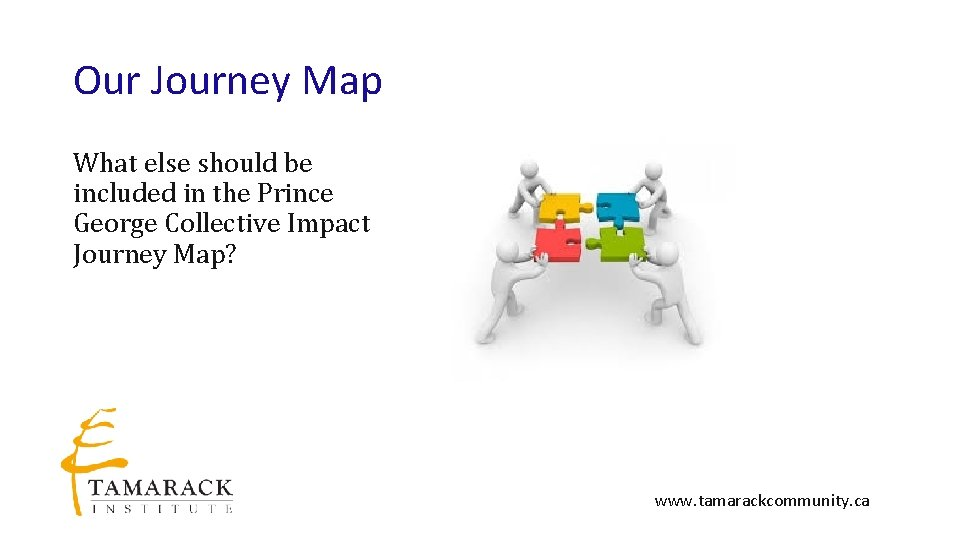 Our Journey Map What else should be included in the Prince George Collective Impact