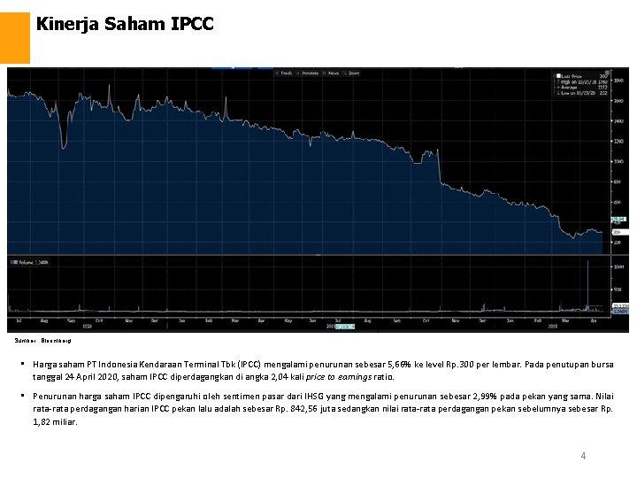 Kinerja Saham IPCC Sumber : Bloomberg • Harga saham PT Indonesia Kendaraan Terminal Tbk