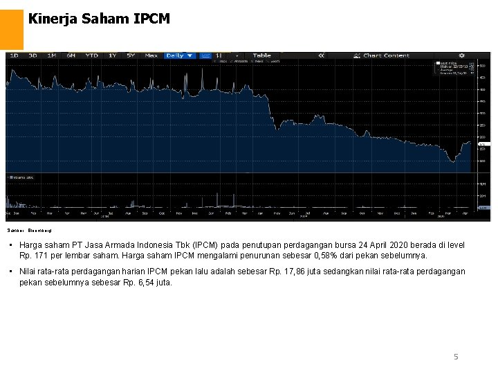 Kinerja Saham IPCM Sumber : Bloomberg • Harga saham PT Jasa Armada Indonesia Tbk