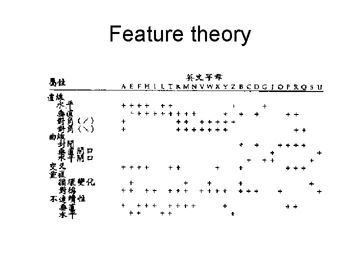 Feature theory