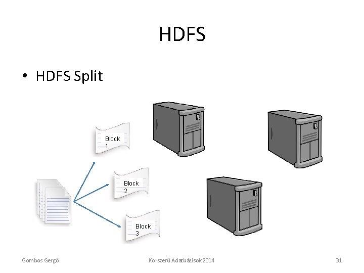 HDFS • HDFS Split Block 1 Block 2 Block 3 Gombos Gergő Korszerű Adatbázisok