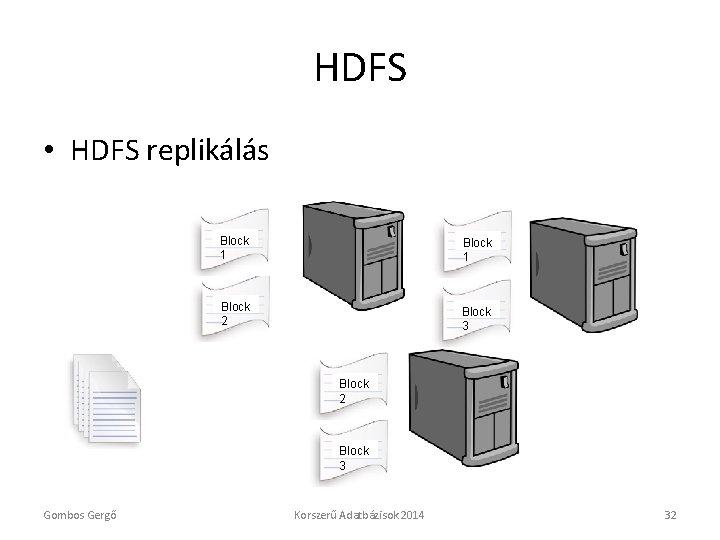 HDFS • HDFS replikálás Block 1 Block 2 Block 3 Gombos Gergő Korszerű Adatbázisok