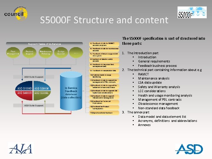 S 5000 F Structure and content The S 5000 F specification is sort of
