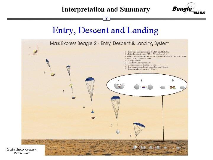 Interpretation and Summary 2 Entry, Descent and Landing Original Image Courtesy Martin Baker