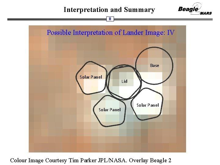 Interpretation and Summary 8 Possible Interpretation of Lander Image: IV Base Solar Panel Lid