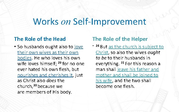 Works on Self-Improvement The Role of the Head The Role of the Helper •