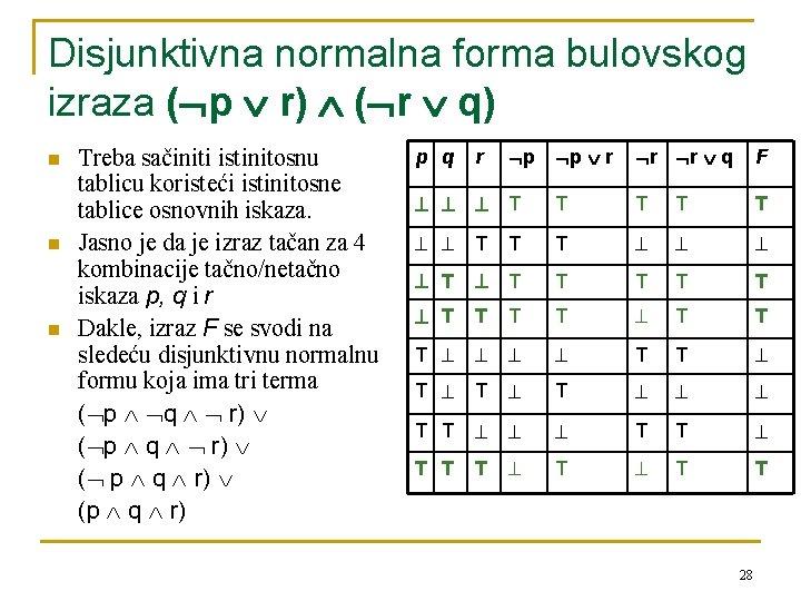 Disjunktivna normalna forma bulovskog izraza ( p r) ( r q) n n n