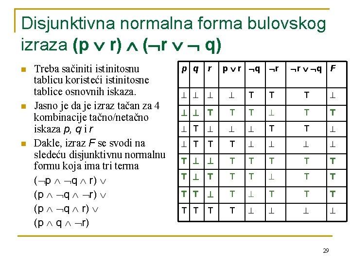 Disjunktivna normalna forma bulovskog izraza (p r) ( r q) n n n Treba
