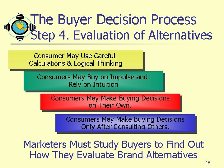 The Buyer Decision Process Step 4. Evaluation of Alternatives Consumer May Use Careful Calculations