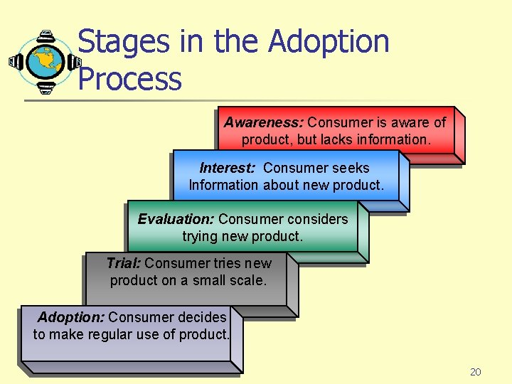Stages in the Adoption Process Awareness: Consumer is aware of product, but lacks information.